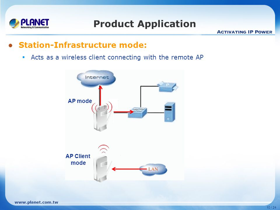 Product Application Station-Infrastructure mode: