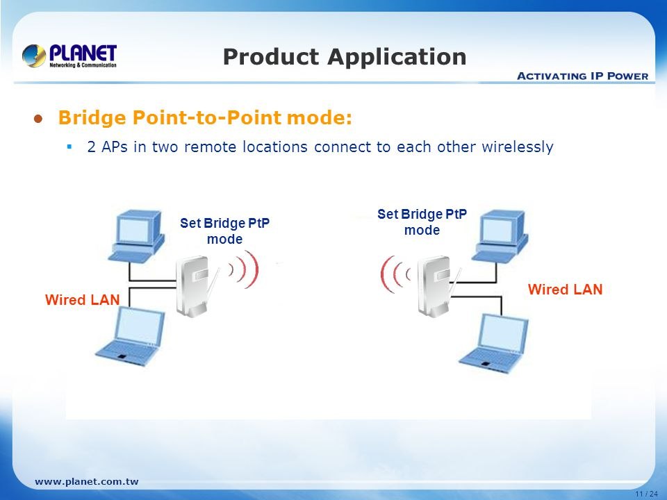 Product Application Bridge Point-to-Point mode: