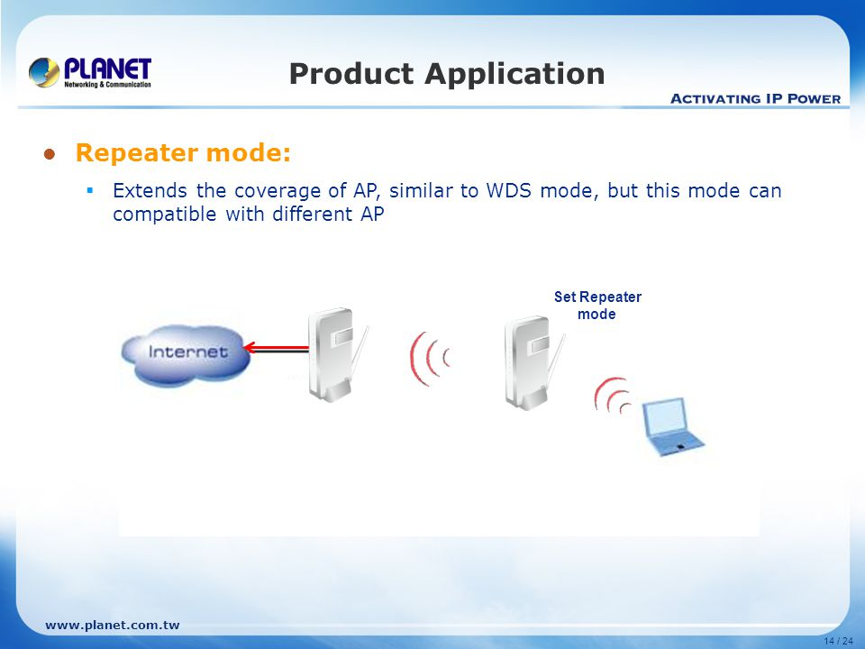 Product Application Repeater mode: