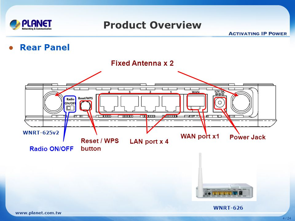 Product Overview Rear Panel Fixed Antenna x 2 WAN port x1 Power Jack