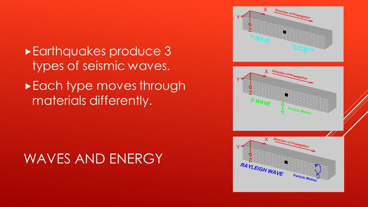 Waves and energy Earthquakes produce 3 types of seismic waves.