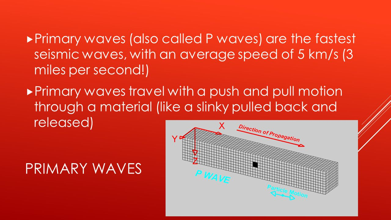 Primary waves (also called P waves) are the fastest seismic waves, with an average speed of 5 km/s (3 miles per second!)
