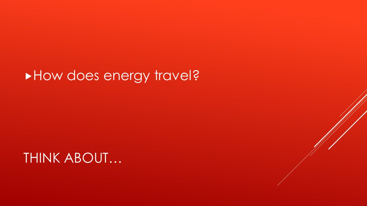 How does energy travel Think about…