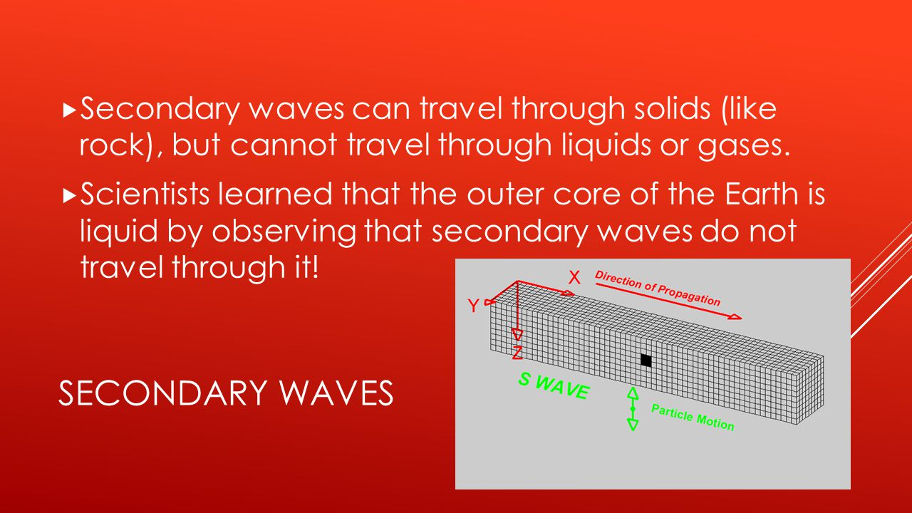 Secondary waves can travel through solids (like rock), but cannot travel through liquids or gases.