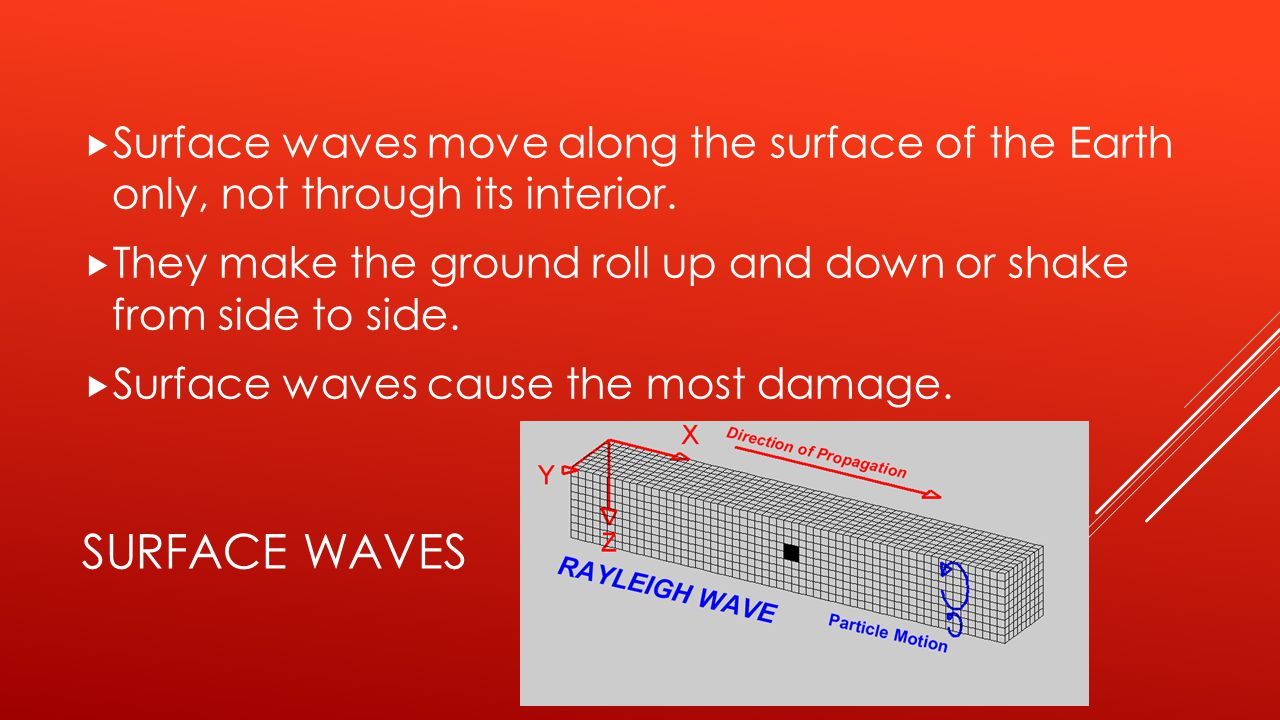 Surface waves move along the surface of the Earth only, not through its interior.