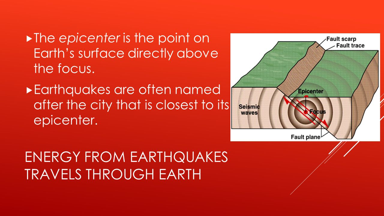 Energy from earthquakes travels through earth