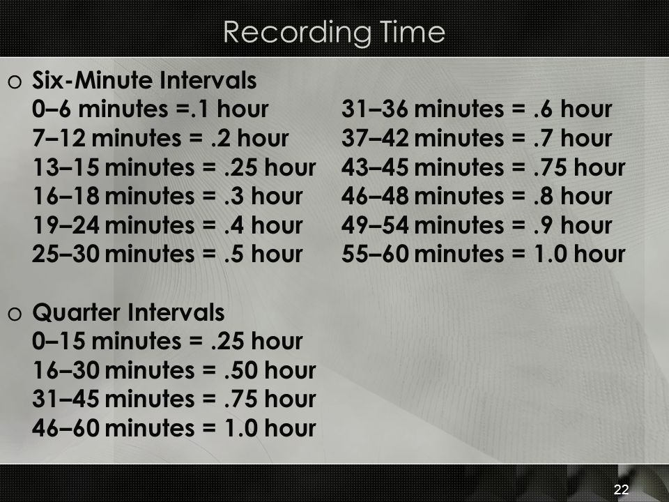 Recording Time Six-Minute Intervals