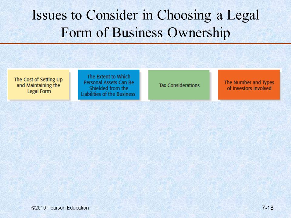Issues to Consider in Choosing a Legal Form of Business Ownership