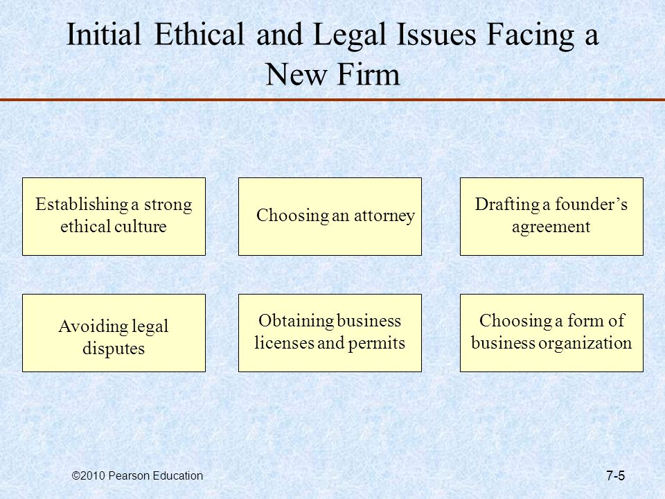 Initial Ethical and Legal Issues Facing a New Firm