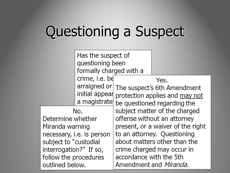 Questioning a Suspect