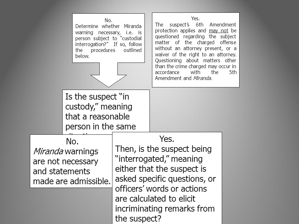Miranda warnings are not necessary and statements made are admissible.