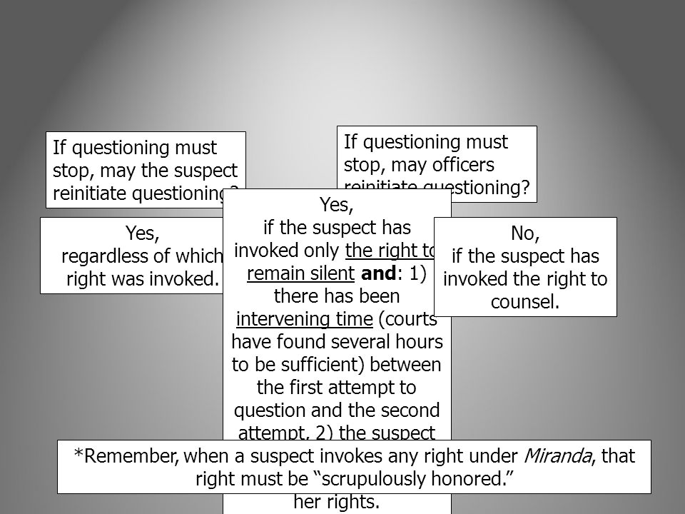 If questioning must stop, may officers reinitiate questioning