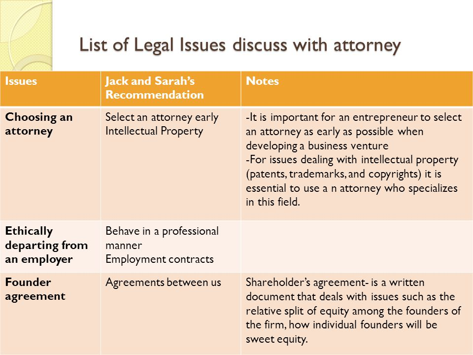List of Legal Issues discuss with attorney