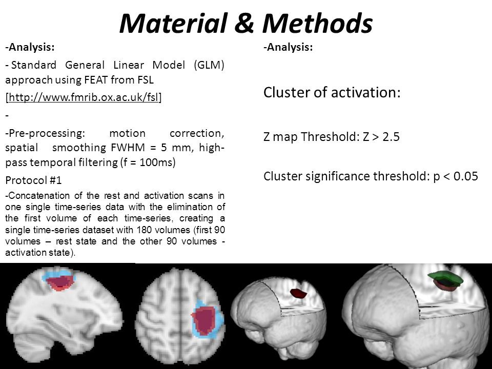 Material & Methods Cluster of activation: Z map Threshold: Z > 2.5