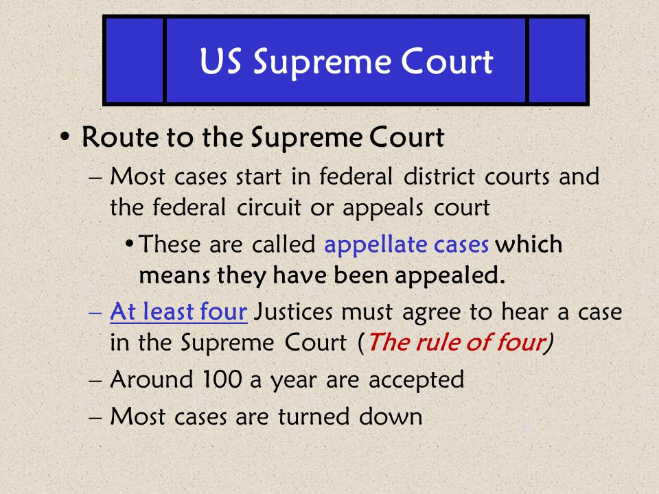 US Supreme Court Route to the Supreme Court