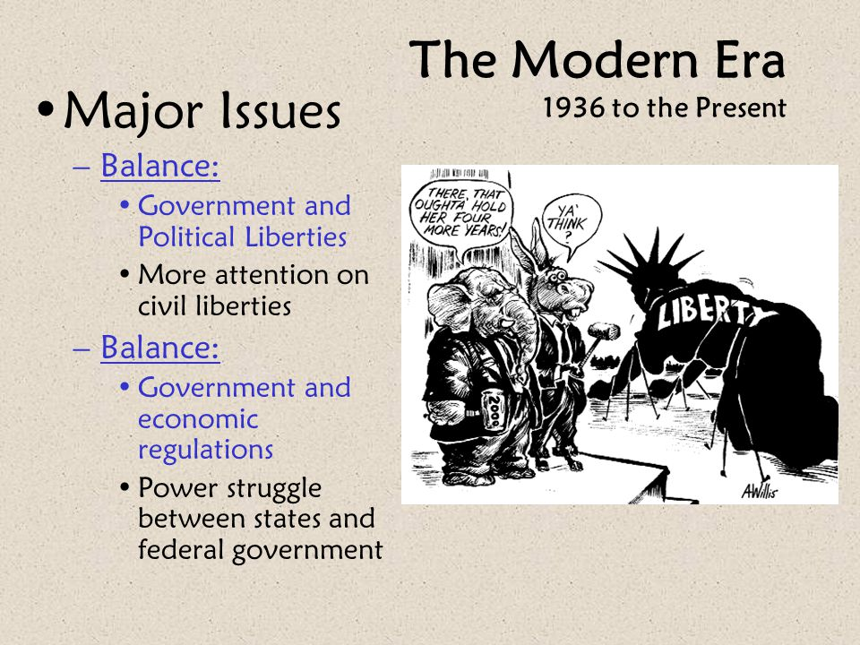 The Modern Era 1936 to the Present