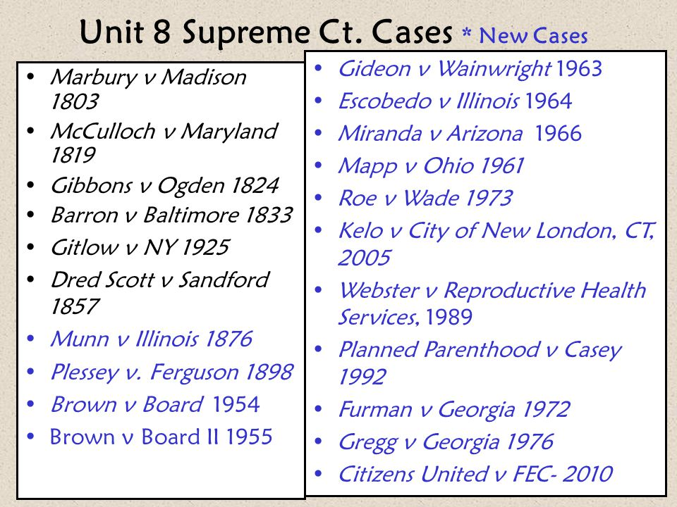 Unit 8 Supreme Ct. Cases * New Cases