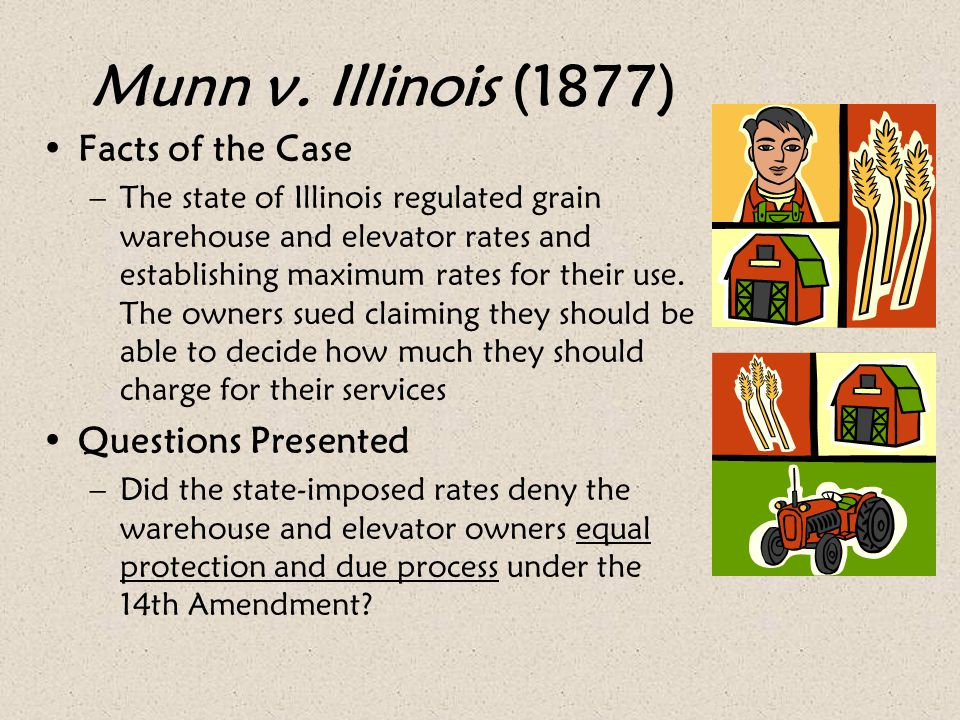 Munn v. Illinois (1877) Facts of the Case Questions Presented
