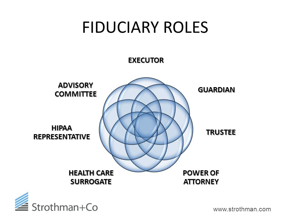 FIDUCIARY ROLES EXECUTOR GUARDIAN TRUSTEE POWER OF ATTORNEY