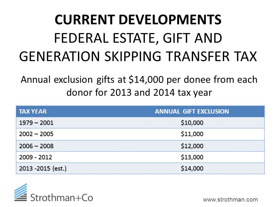 CURRENT DEVELOPMENTS FEDERAL ESTATE, GIFT AND GENERATION SKIPPING TRANSFER TAX