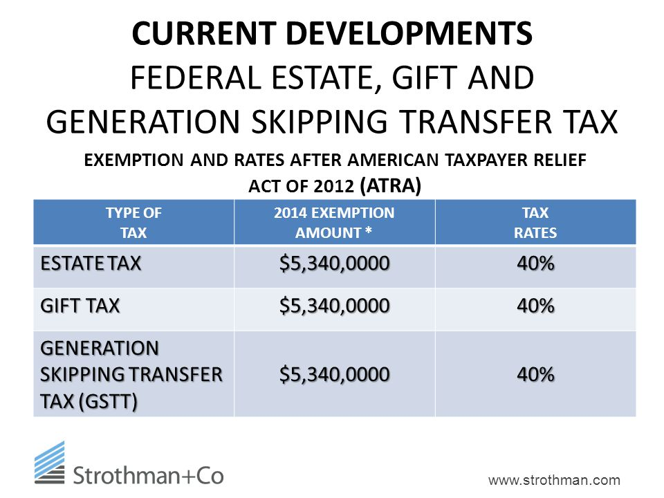 EXEMPTION AND RATES AFTER AMERICAN TAXPAYER RELIEF
