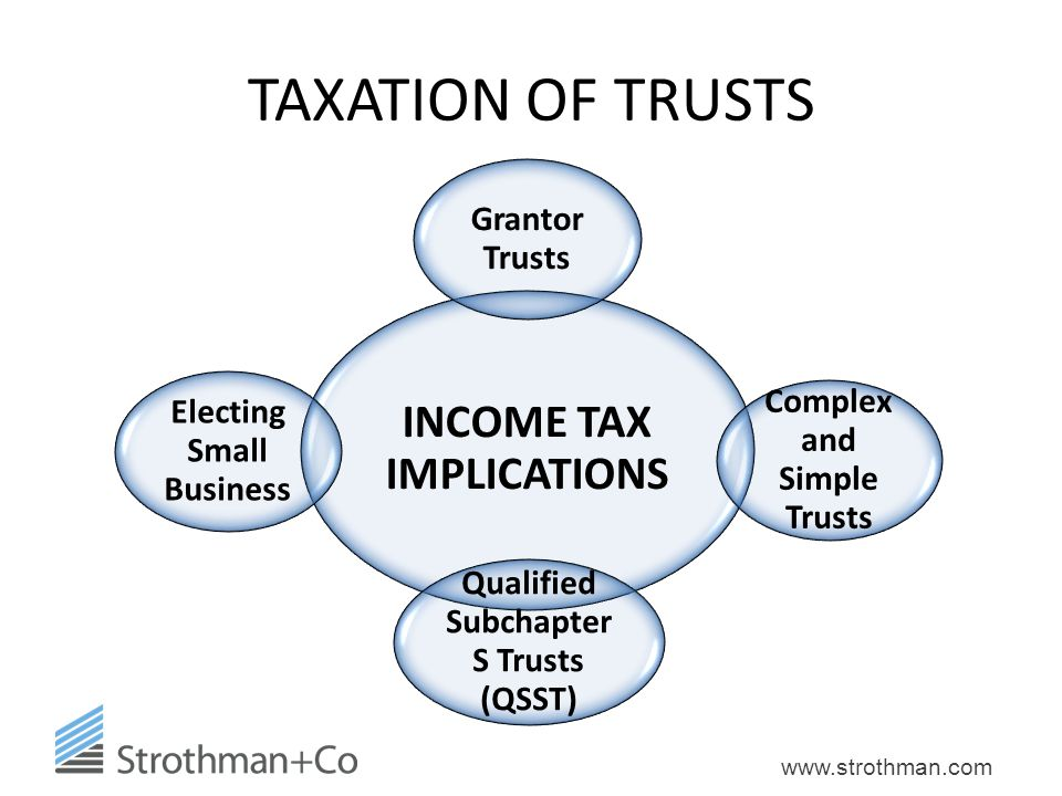 TAXATION OF TRUSTS INCOME TAX IMPLICATIONS Grantor Trusts