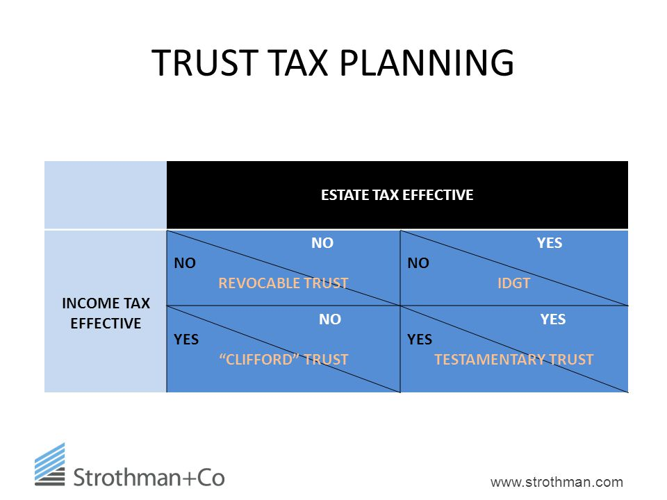 TRUST TAX PLANNING ESTATE TAX EFFECTIVE INCOME TAX EFFECTIVE NO