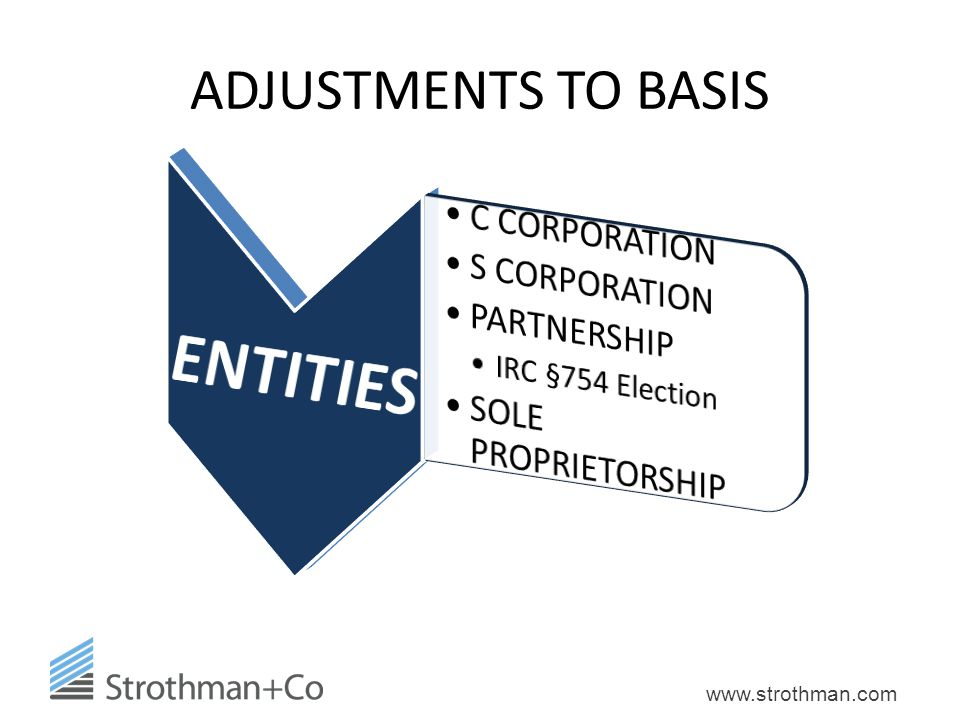 ENTITIES ADJUSTMENTS TO BASIS C CORPORATION S CORPORATION PARTNERSHIP
