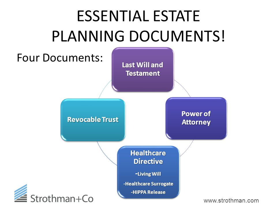 ESSENTIAL ESTATE PLANNING DOCUMENTS!