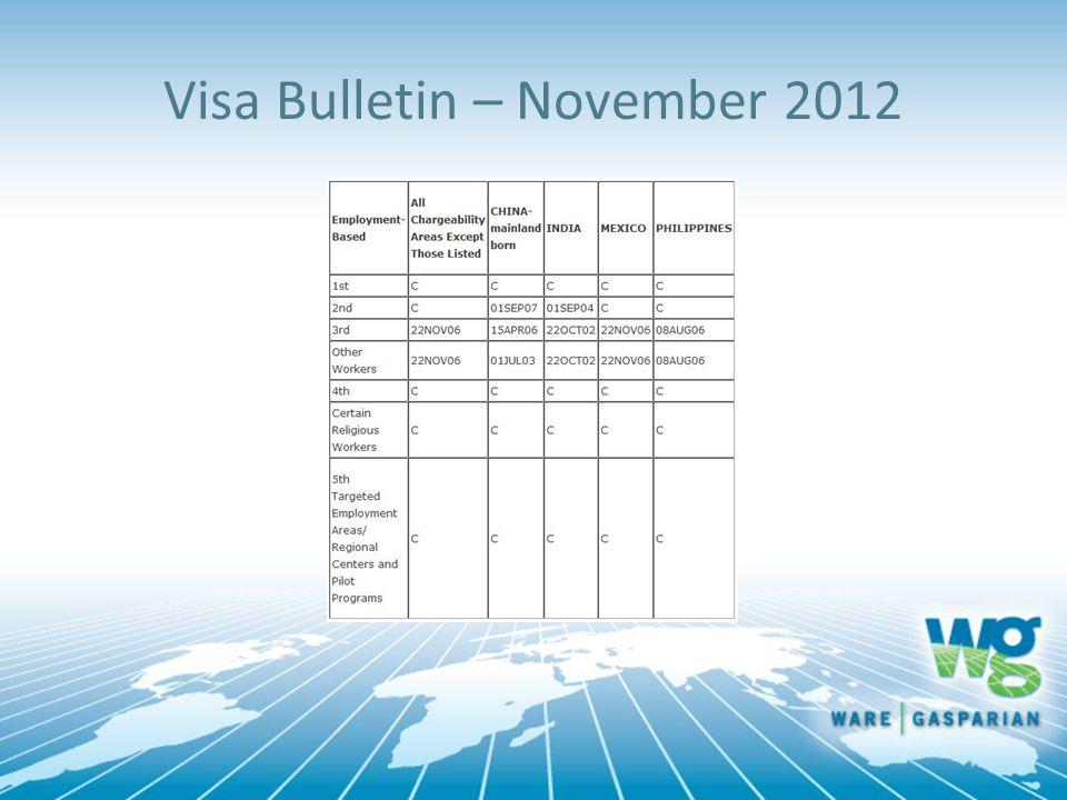 Visa Bulletin – November 2012