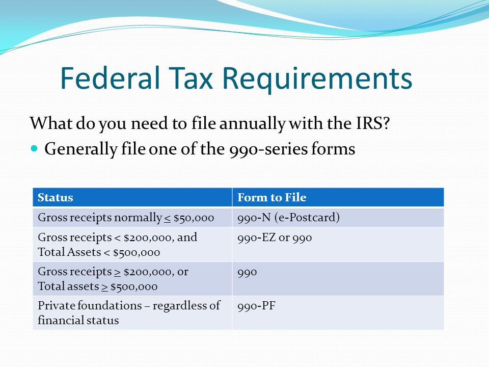 Federal Tax Requirements