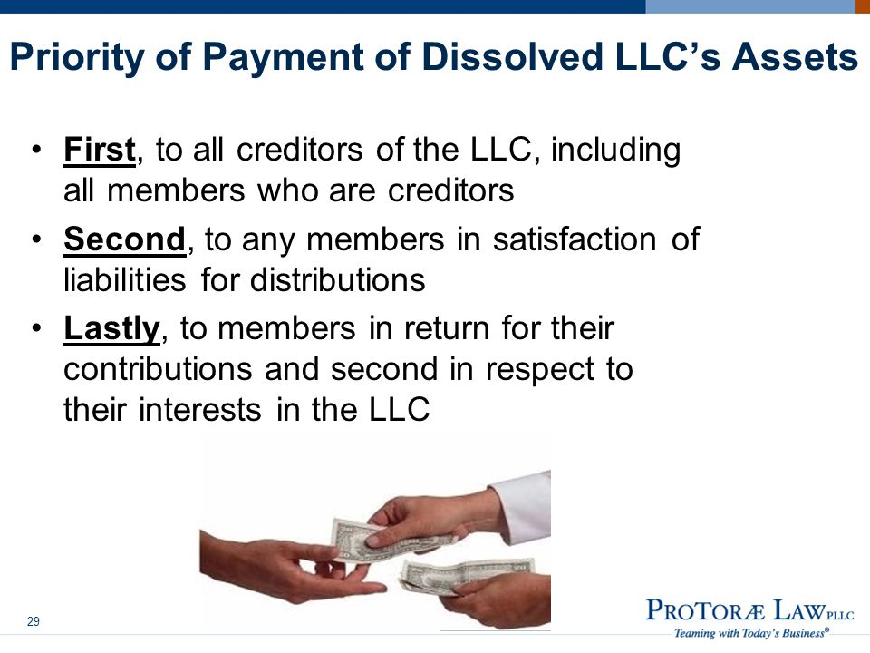 Priority of Payment of Dissolved LLC's Assets