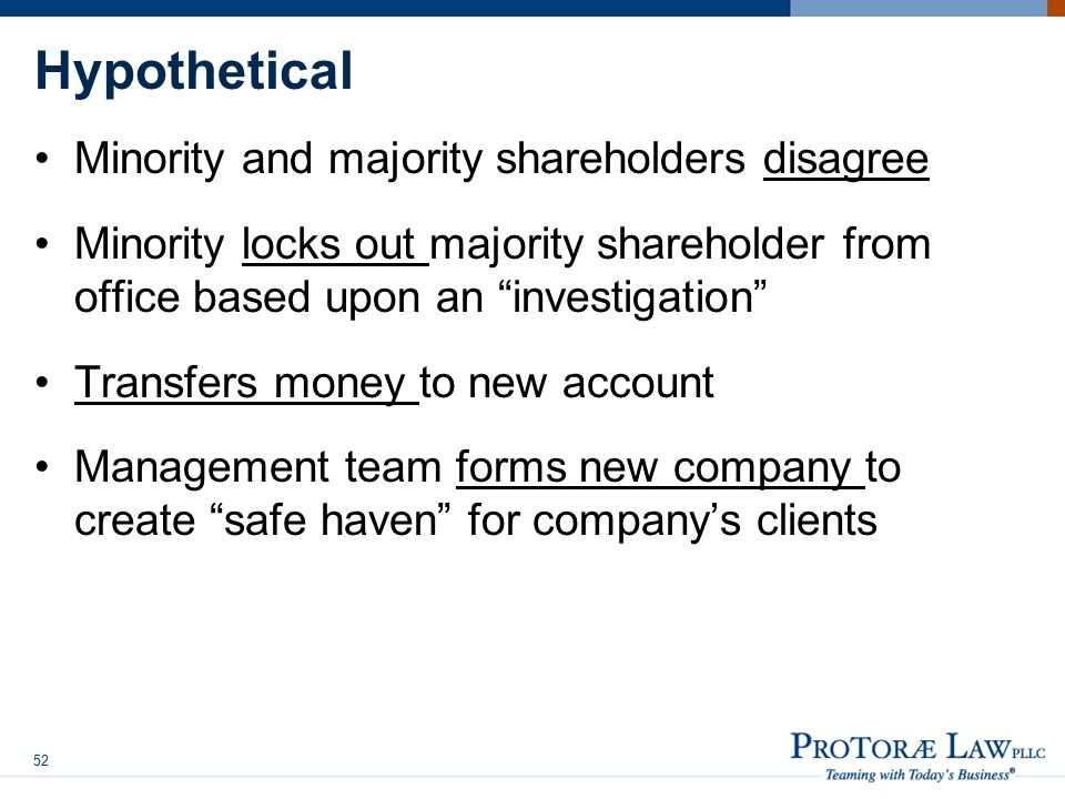 Hypothetical Minority and majority shareholders disagree