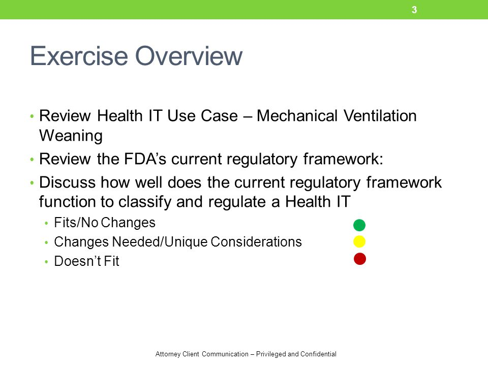 Exercise Overview Review Health IT Use Case – Mechanical Ventilation Weaning. Review the FDA's current regulatory framework: