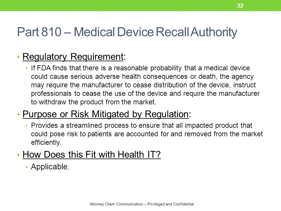 Part 810 – Medical Device Recall Authority