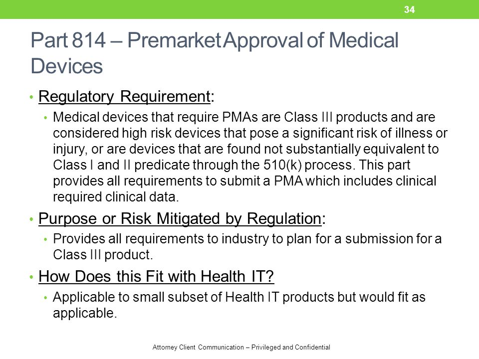 Part 814 – Premarket Approval of Medical Devices