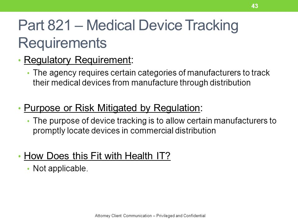 Part 821 – Medical Device Tracking Requirements