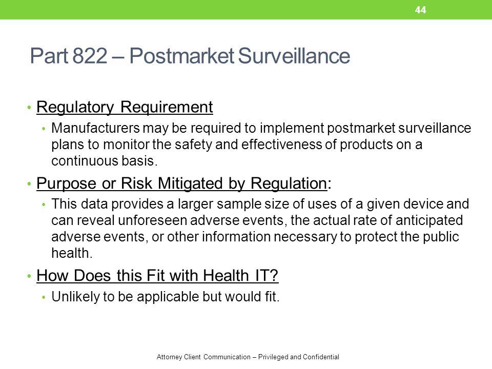 Part 822 – Postmarket Surveillance