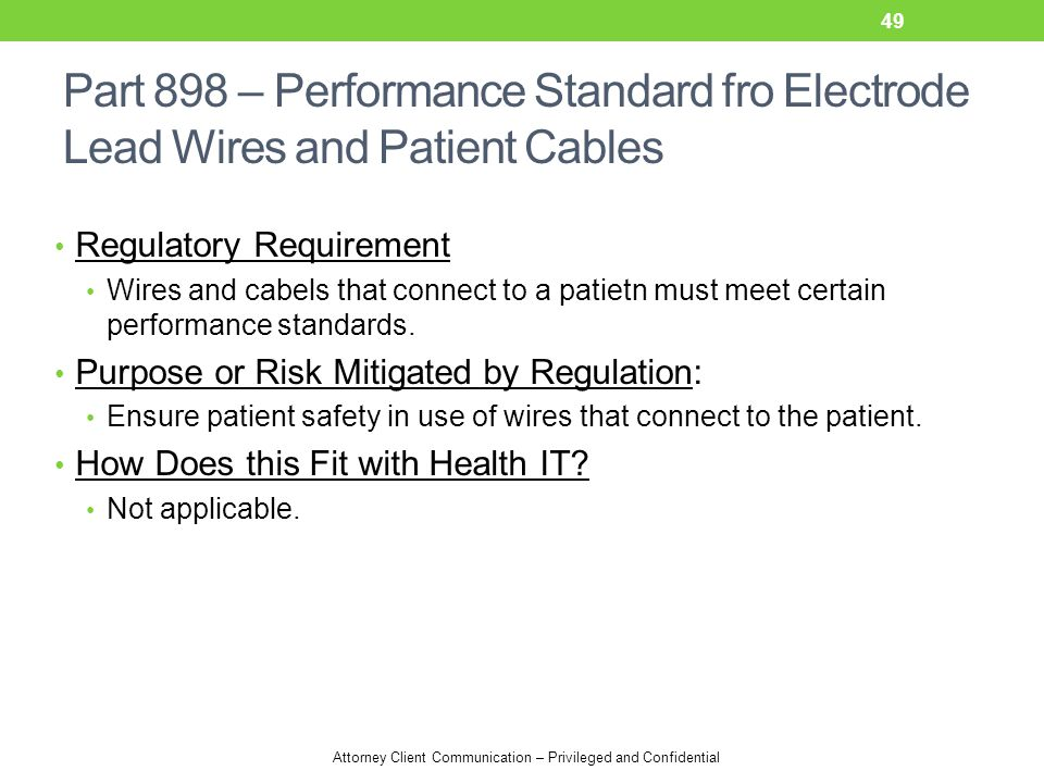 Part 898 – Performance Standard fro Electrode Lead Wires and Patient Cables