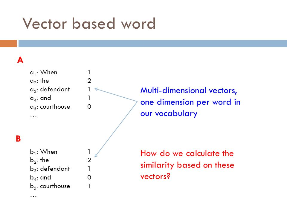 Vector based word A. a1: When 1. a2: the 2. a3: defendant 1. a4: and 1. a5: courthouse 0.