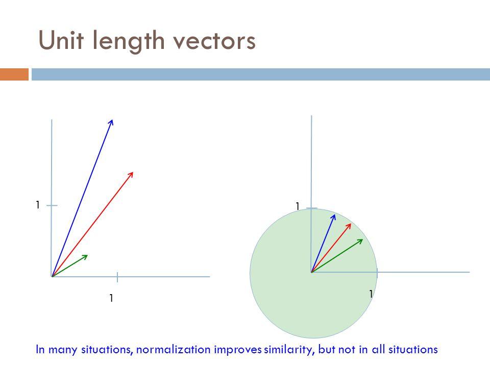 Unit length vectors 1. 1. 1. 1.