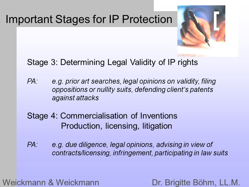 Important Stages for IP Protection