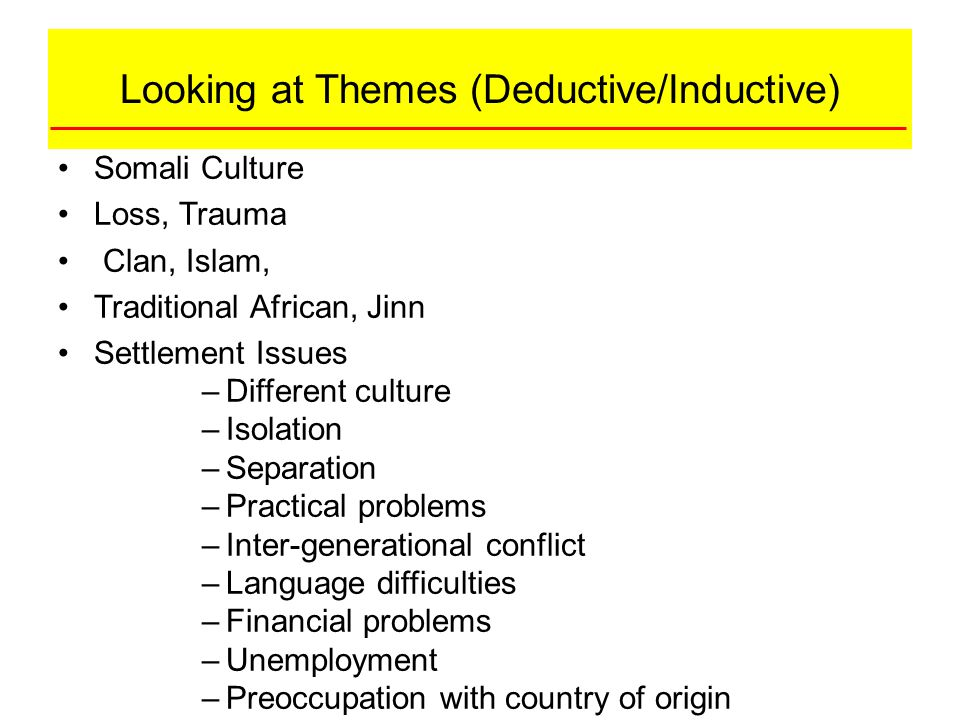 Looking at Themes (Deductive/Inductive)