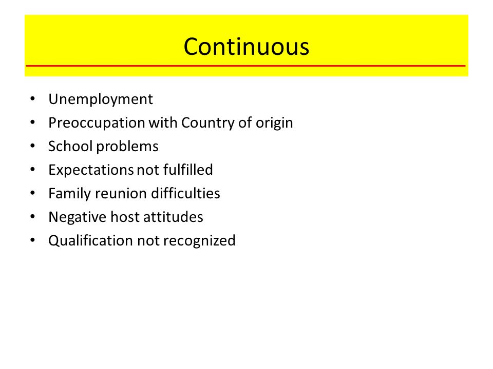 Continuous Unemployment Preoccupation with Country of origin