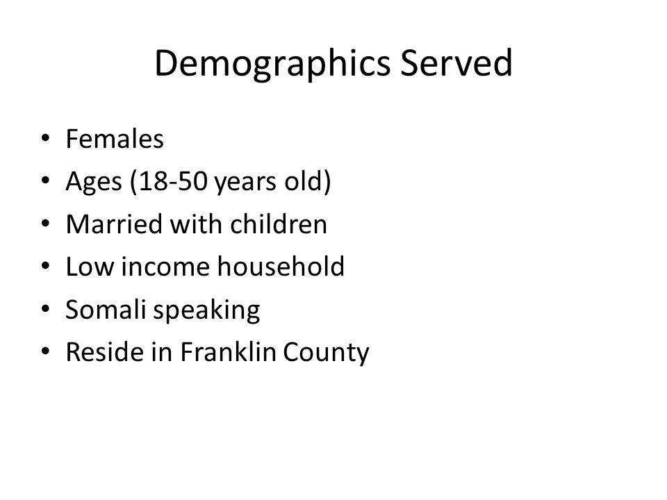 Demographics Served Females Ages (18-50 years old)