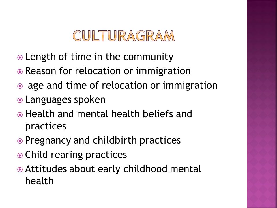 culturagram Length of time in the community