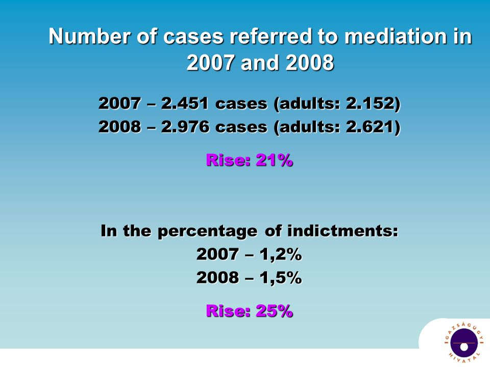 Number of cases referred to mediation in 2007 and 2008
