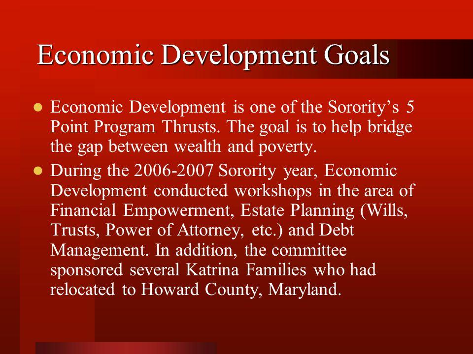 Economic Development Goals