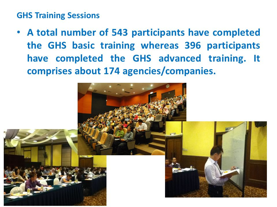 GHS Training Sessions