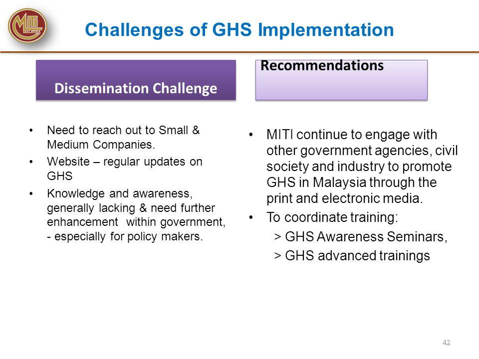Challenges of GHS Implementation